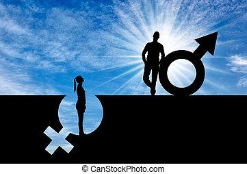 genre, concept, inégalité, discrimination