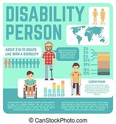 gens, diagrammes médicaux, handicapé, vecteur, infographics