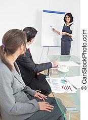 gens, directeur, leur, business, écoute, soigneusement