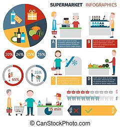 gens, supermarché, infographics