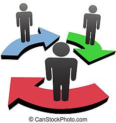 gente, comunicarse, en, equipo, workflow, red, flechas