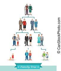gente, cuatro, aislado, avatars, familia , blanco, árbol, ...