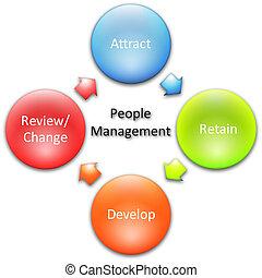 gente, dirección, empresa / negocio, diagrama