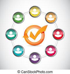 gente, diversidad, y, marca de verificación, ciclo