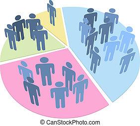 gente, estadística, población, datos, gráfico circular