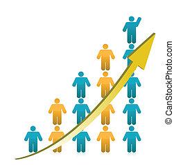 gente, gráfico, actuación, crecimiento