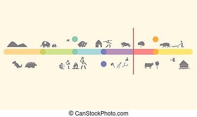 Geochronological scale. Timescale. Icons animal, peole. Cartoons illustration.