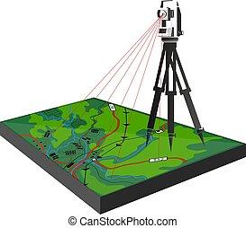 geodetic, levantamento, chão