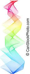 geometrisch, spectrum