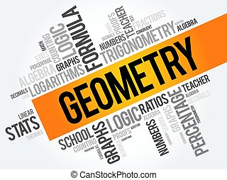 Geometry word cloud collage