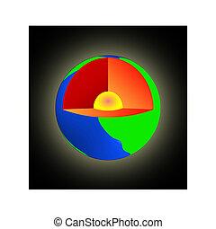 geosphere, noyau, lithosphere, intérieur, intérieur, la terre