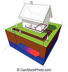 geothermal heat pump diagram - diagram of simple detached...