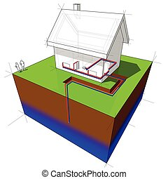 geothermal heat pump diagram of a simple detached house with...