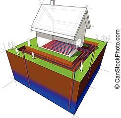 geothermal heat pump/underfloor heating diagram - detached...
