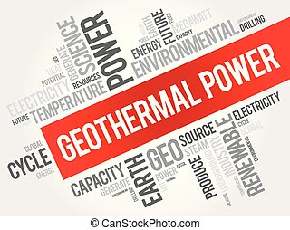 Geothermal Power word cloud collage, industry concept...