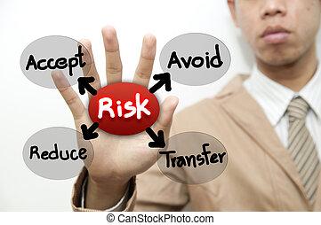 gerência, conceito, risco, homem negócio