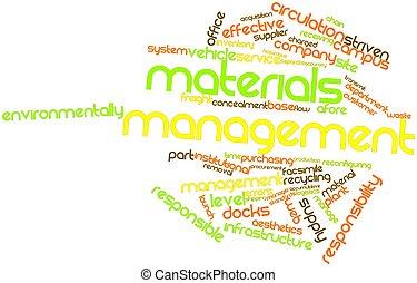 gerência, materiais