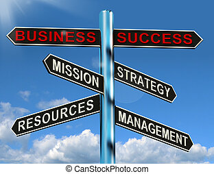 gerência, negócio, sucesso, signpost, missão, estratégia, recursos, mostra