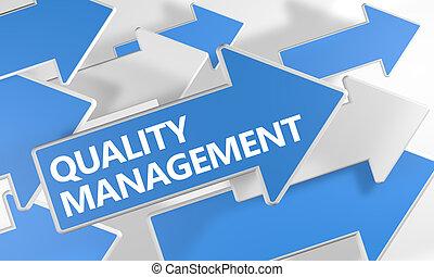 gerência, qualidade