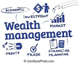 gerência, riqueza