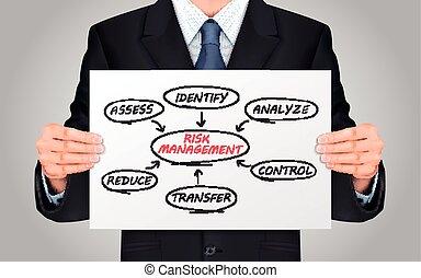 gerência, risco, fluxo, Mapa, segurando, homem negócios