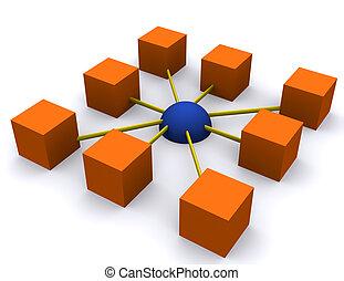 gerade, vernetzung