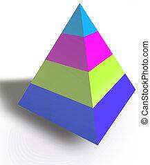 gerarchia, a più livelli, piramide