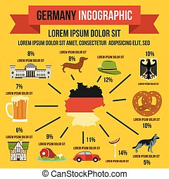 German infographic elements, flat style
