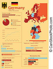 Germany Infographic - Vector infographic of Germany with...