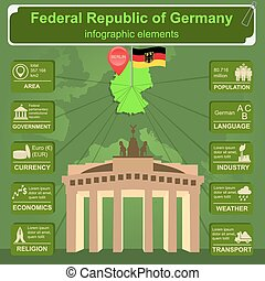 Germany infographics, statistical data, sights. Vector...