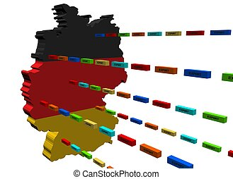 Germany map with lines of export containers