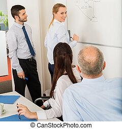 geschäft mannschaft, planung, strategie, auf, whiteboard