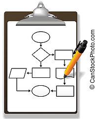 geschäftsführung, prozess, stift, klemmbrett, flußdiagramm, zeichnung