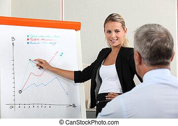 geschäftsfrau, präsentieren, der, ergebnisse, von, a, marktforschung