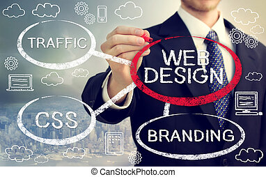 geschäftsmann, design, blase, umkreisen, web