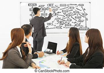 geschäftsmann, zeichnung, a, erfolgreich, planung, tabelle