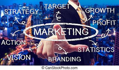 geschäftsmann, zeigen, marketing, tabelle