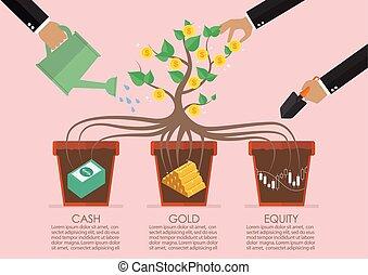 geschaeftswelt, dein, infographic, nehmen, investition, sorgfalt