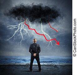 geschaeftswelt, krise