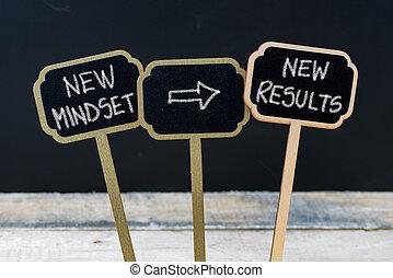geschaeftswelt, nachricht, neu , mindset, neu , ergebnisse