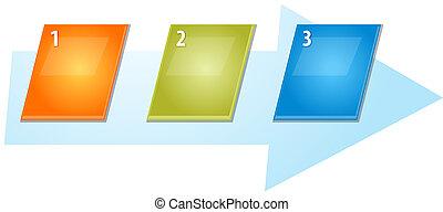 geschaeftswelt, reihenfolge, drei, abbildung, diagramm, ...