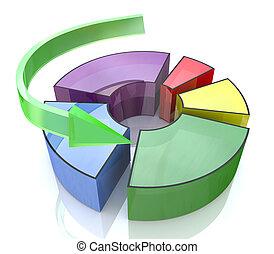 geschaeftswelt, verbesserung, concept., torte, chart., finanz, 3d, wachstum, schaubild
