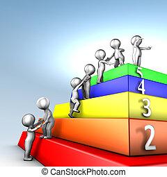 geschiktheid, rijpheid, model, integrati