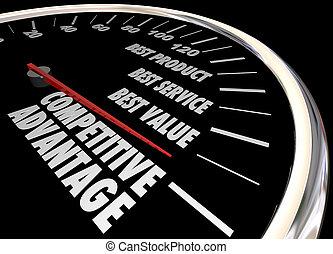 geschwindigkeitsmesser, besser, service, vorteil, konkurrenzfähig, produkt, abbildung, preis, 3d