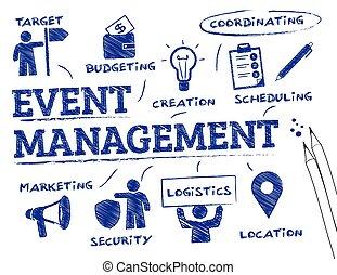 gestion, concept, événement