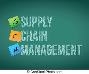 gestion, concept, chaîne, illustration, fourniture