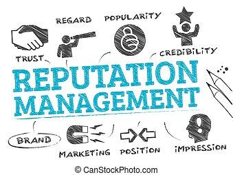 gestion, concept, réputation