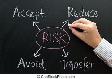 gestion, couler, risque, diagramme
