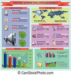 gestion, disposition, commercialisation, infographic, numérique, rapport