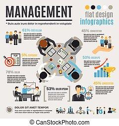 gestion, ensemble, infographics